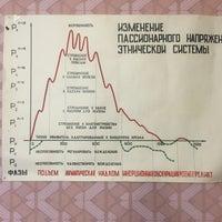 Photo taken at Музей-квартира Л.Н. Гумилева by Alexander W. on 7/10/2015