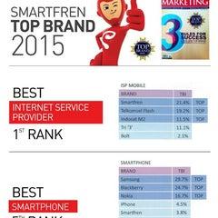 Photo taken at PT Smartfren Telecom, Tbk. by chocodyssey on 3/3/2015