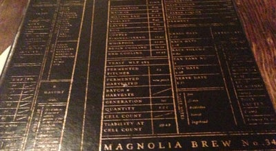 Photo of Gastropub Magnolia Pub & Brewery at 1398 Haight St, San Francisco, CA 94117, United States