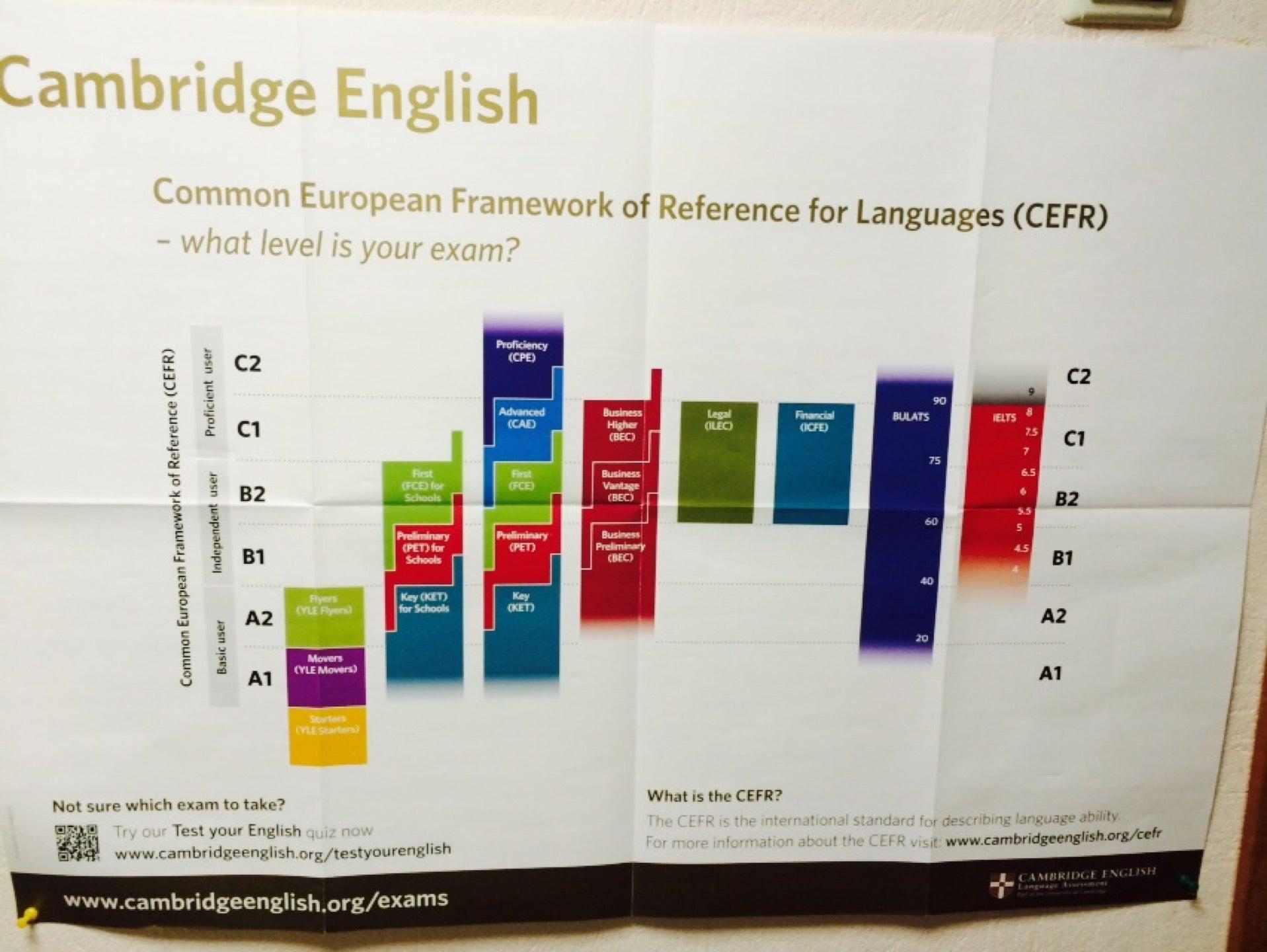 common european framework of reference for